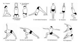 Iyengar sequence
