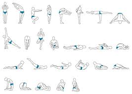 bikram sequence