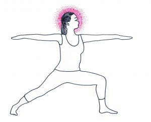 kundalini yoga aura yogigems